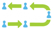 graphic depicting the flow of information from person to person