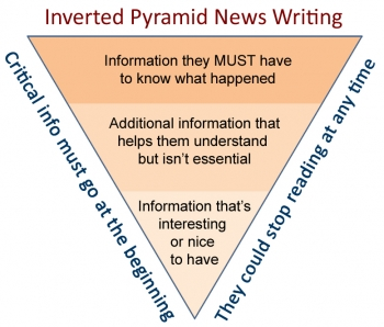 pyramids sentence structure Pyramid sentence writing this strategy popped up in my mind when i was struggling how to teach sentence writing for my stage 2 filipino class i was so excited because this provided a.