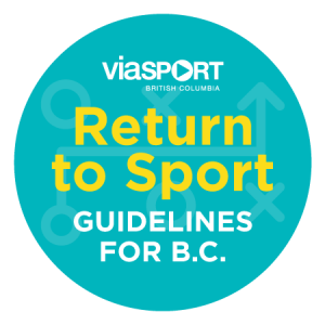Return to Sport Guidelines