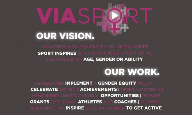 Collage of words to describe ViaSport's gender equity vision